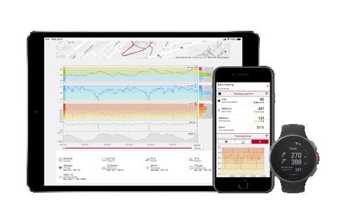 Futóedzés a Flow programban: pulzus, tempó, wattszám, lépésfrekvencia, szintemelkedés grafikon.